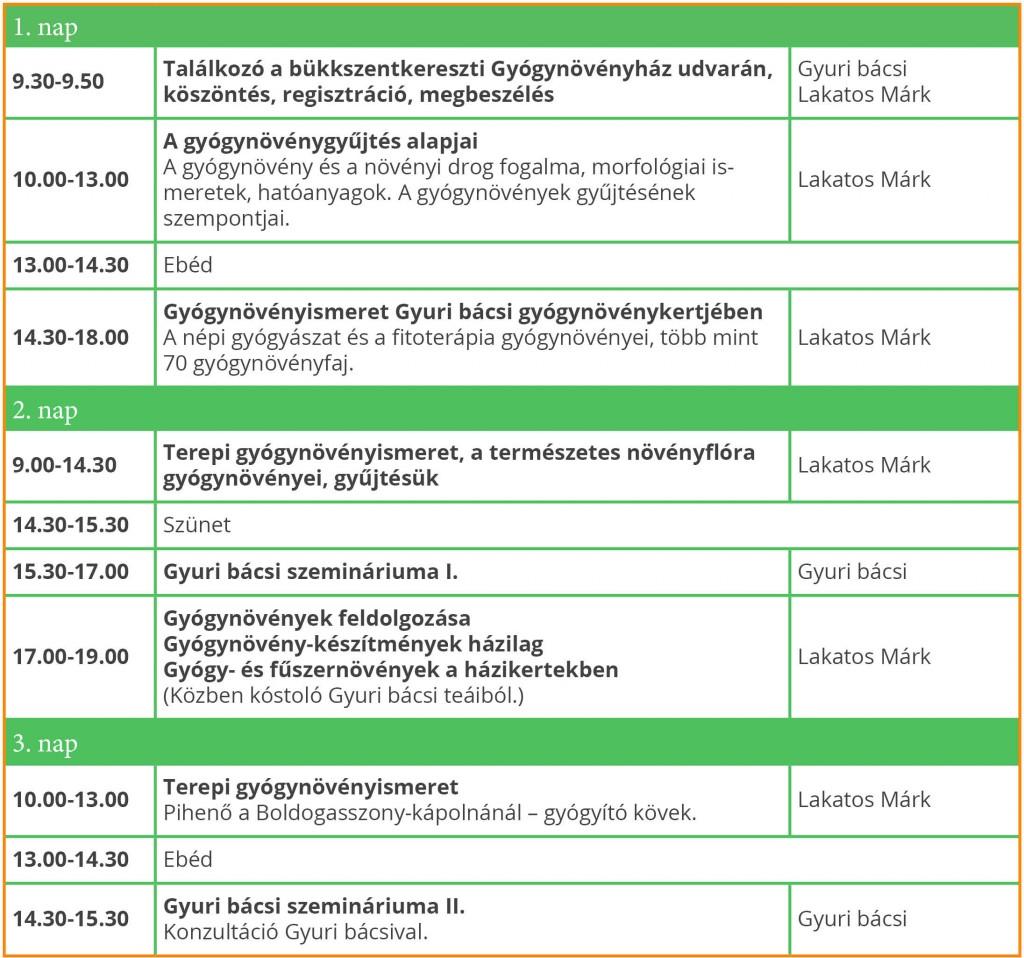 1. Program
